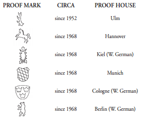 German Firearm Proof Houses