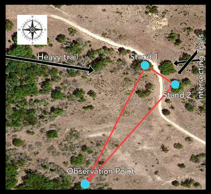 """""""Triangle Setup"""" example, complete with observation point,"""